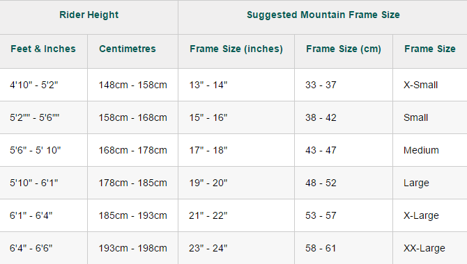 mountain size chart